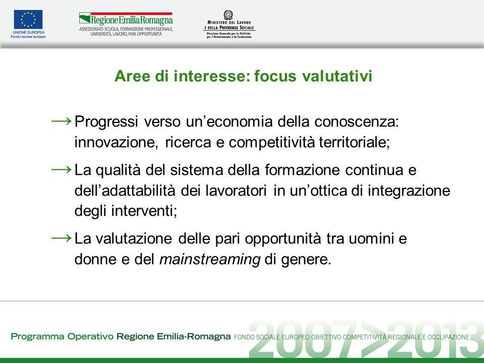 Aree di interesse: focus valutativi Progressi verso uneconomia della conoscenza: innovazione, ricerca e competitività territoriale; La qualità del sis