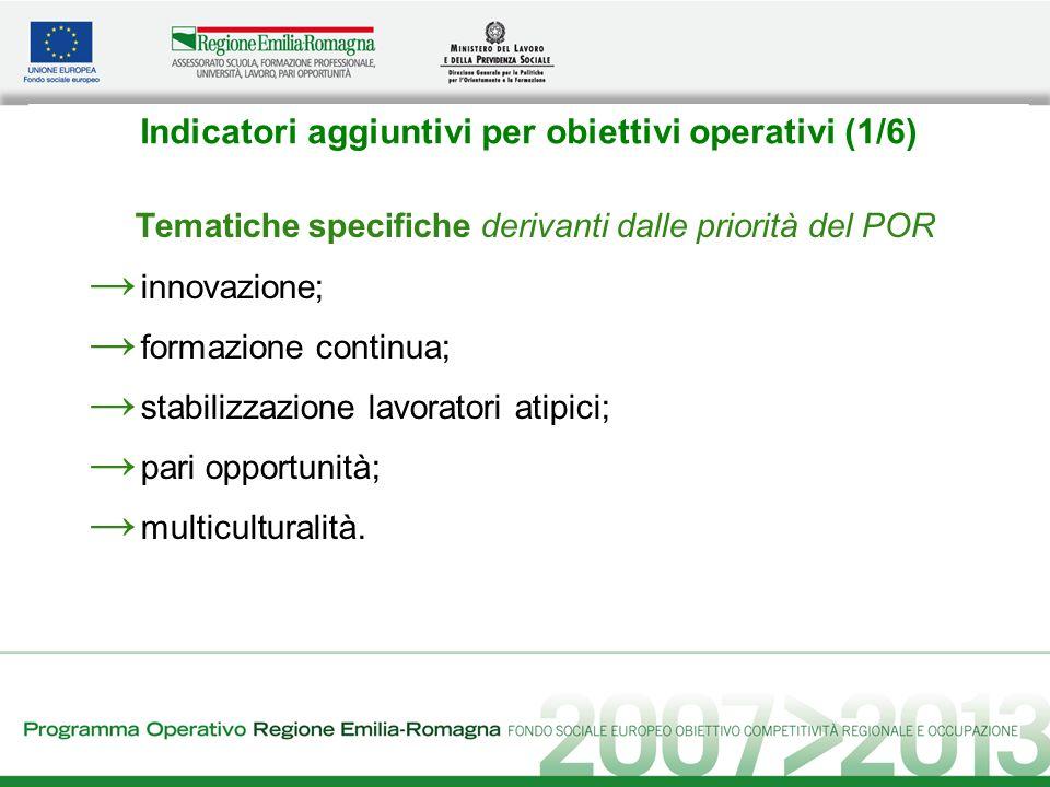 Indicatori aggiuntivi per obiettivi operativi (1/6) Tematiche specifiche derivanti dalle priorità del POR innovazione; formazione continua; stabilizza
