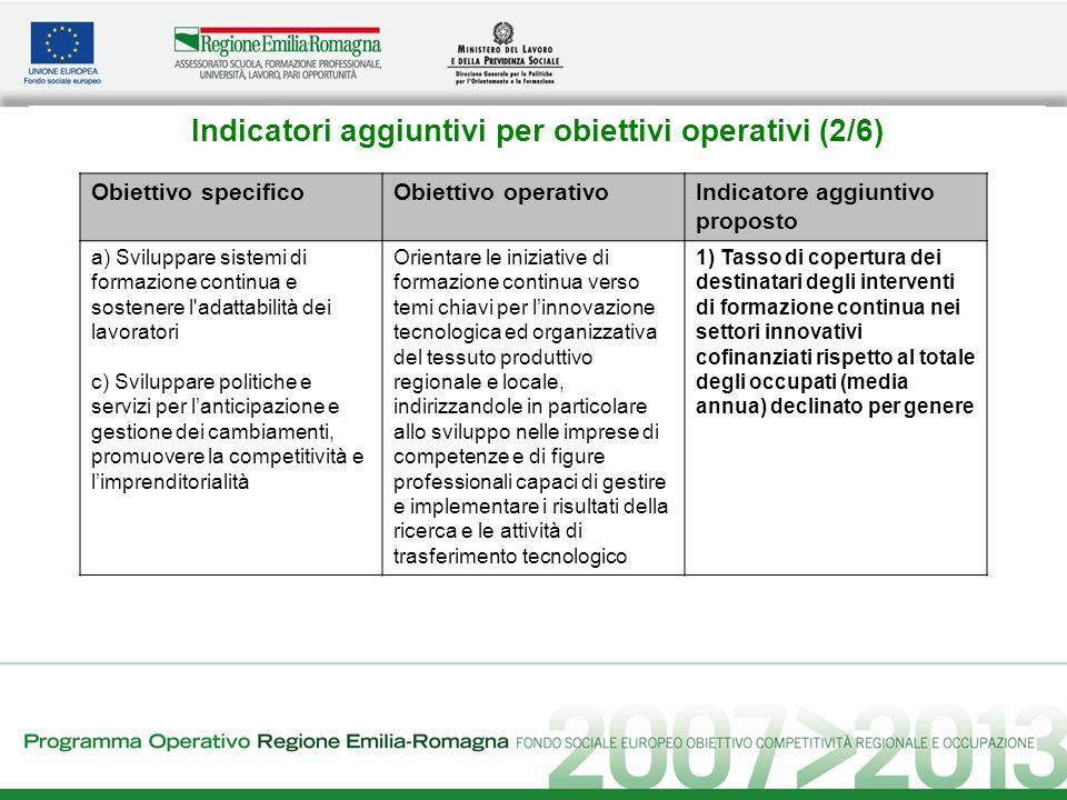 Indicatori aggiuntivi per obiettivi operativi (2/6) Obiettivo specificoObiettivo operativoIndicatore aggiuntivo proposto a) Sviluppare sistemi di form