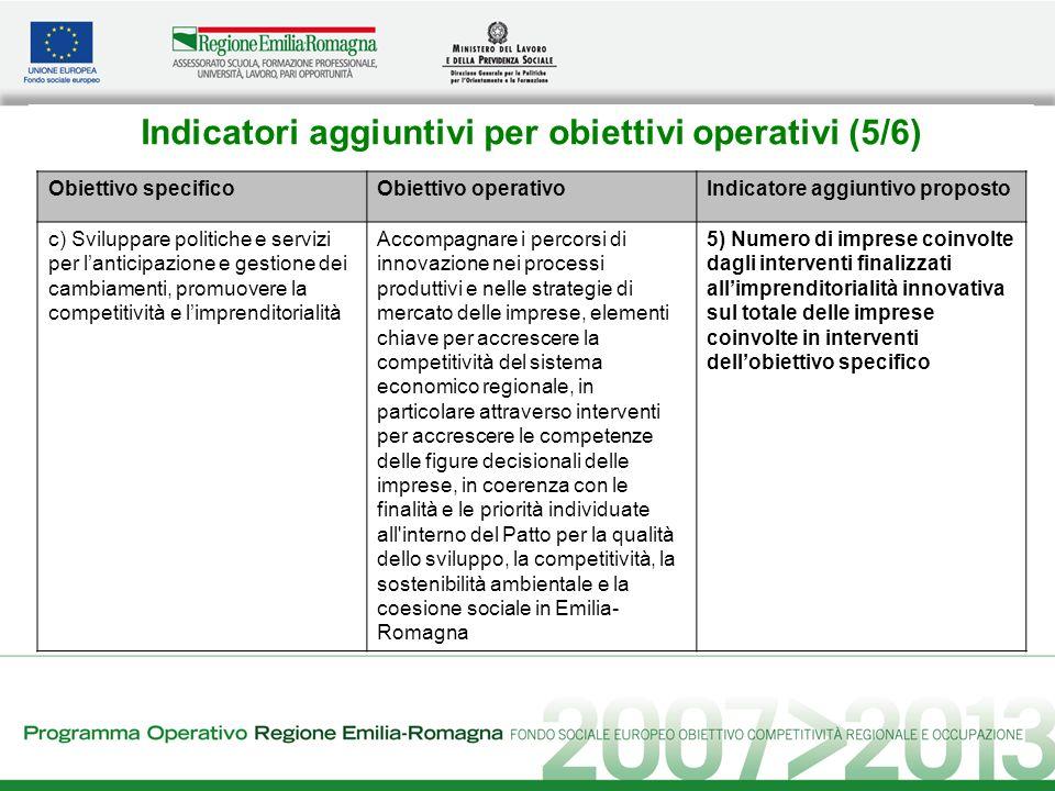 Indicatori aggiuntivi per obiettivi operativi (5/6) Obiettivo specificoObiettivo operativoIndicatore aggiuntivo proposto c) Sviluppare politiche e ser