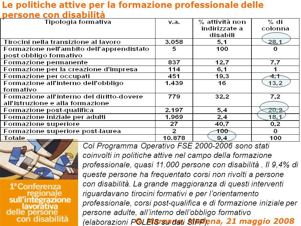 G. Marzano, Modena, 21 maggio 2008 Le politiche attive per la formazione professionale delle persone con disabilità Col Programma Operativo FSE 2000-2