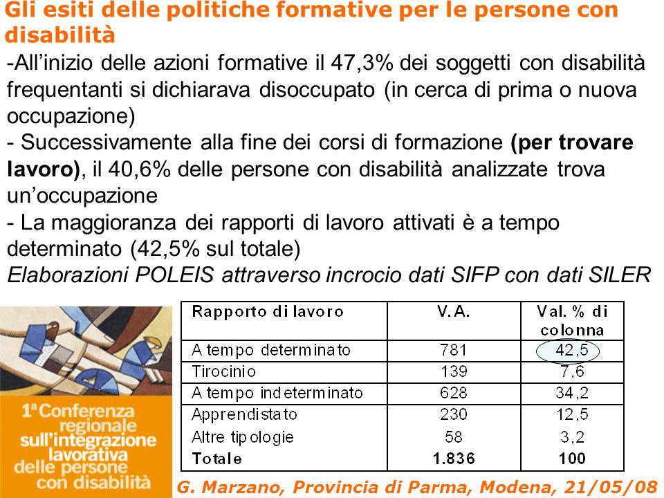 Gli esiti delle politiche formative per le persone con disabilità -Allinizio delle azioni formative il 47,3% dei soggetti con disabilità frequentanti