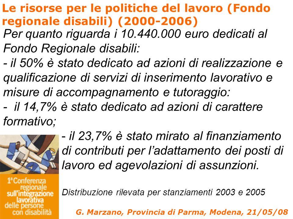 Per quanto riguarda i 10.440.000 euro dedicati al Fondo Regionale disabili: - il 50% è stato dedicato ad azioni di realizzazione e qualificazione di s