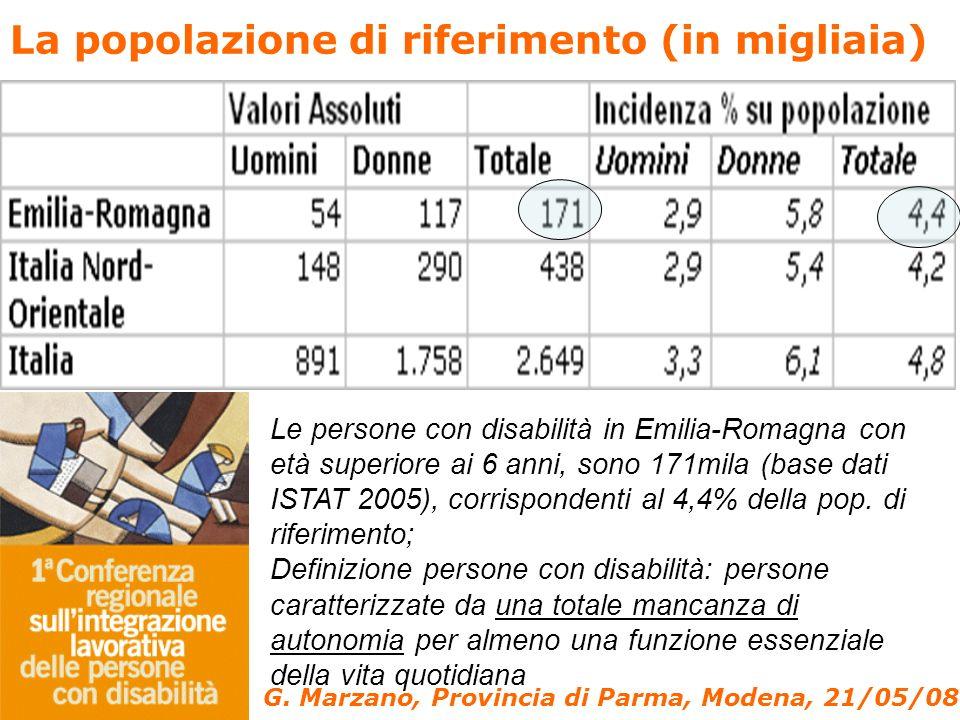 La popolazione di riferimento (in migliaia) Le persone con disabilità in Emilia-Romagna con età superiore ai 6 anni, sono 171mila (base dati ISTAT 2005), corrispondenti al 4,4% della pop.