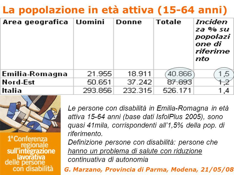 La popolazione in età attiva (15-64 anni) Le persone con disabilità in Emilia-Romagna in età attiva 15-64 anni (base dati IsfolPlus 2005), sono quasi