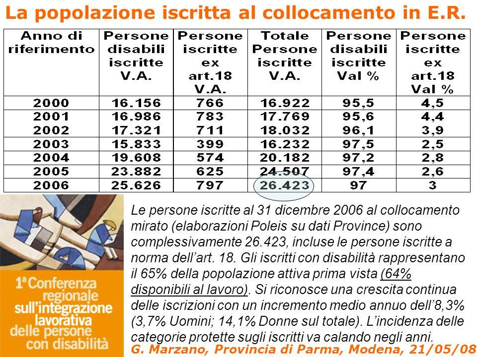 La popolazione iscritta al collocamento in E.R. Le persone iscritte al 31 dicembre 2006 al collocamento mirato (elaborazioni Poleis su dati Province)