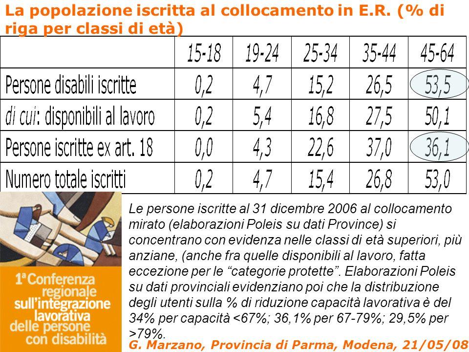 La popolazione iscritta al collocamento in E.R. (% di riga per classi di età) Le persone iscritte al 31 dicembre 2006 al collocamento mirato (elaboraz
