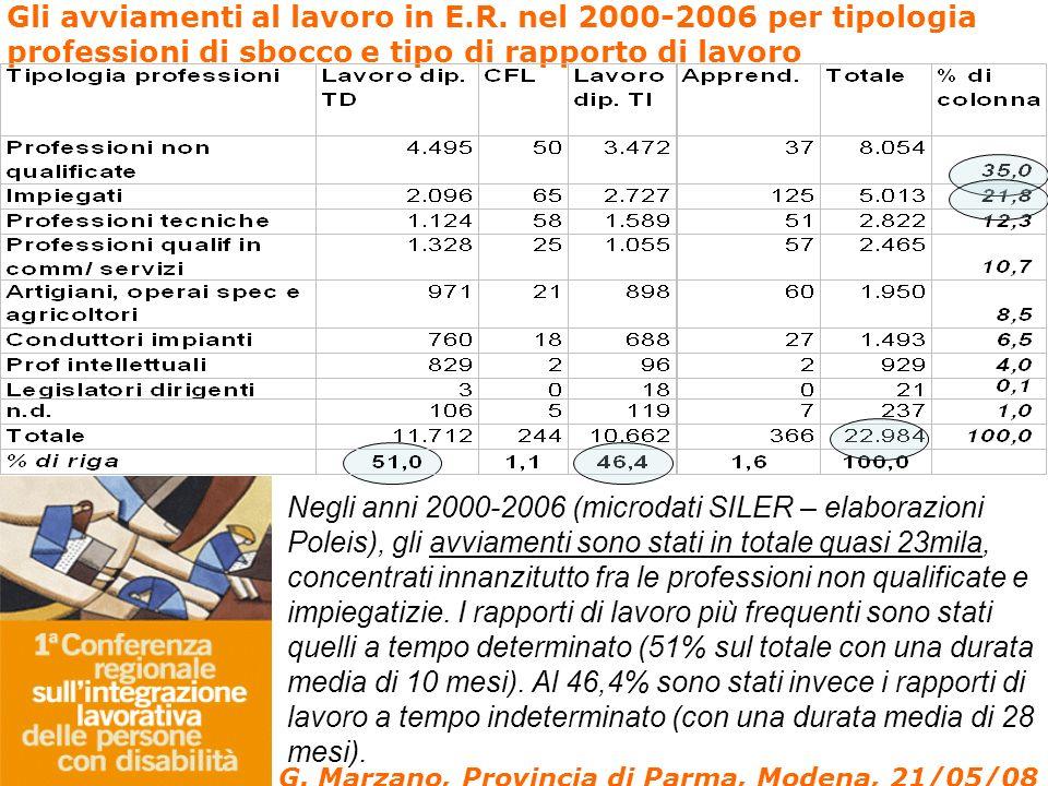 Gli avviamenti al lavoro in E.R. nel 2000-2006 per tipologia professioni di sbocco e tipo di rapporto di lavoro Negli anni 2000-2006 (microdati SILER