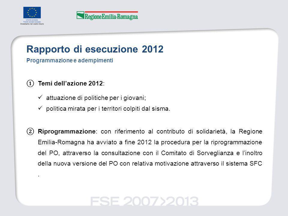 Rapporto di esecuzione 2012 Programmazione e adempimenti Temi dellazione 2012: attuazione di politiche per i giovani; politica mirata per i territori colpiti dal sisma.