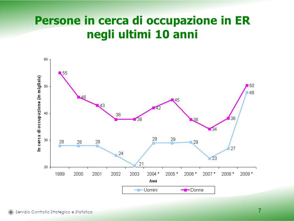 Servizio Controllo Strategico e Statistica 8 I tassi di disoccupazione in ER negli ultimi 10 anni 4,21,3 A livello nazionale il differenziale è di 2,5, a livello europeo (Eu27) 0,2