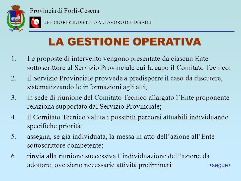 Provincia di Forlì-Cesena UFFICIO PER IL DIRITTO AL LAVORO DEI DISABILI LA GESTIONE OPERATIVA 1.Le proposte di intervento vengono presentate da ciascu