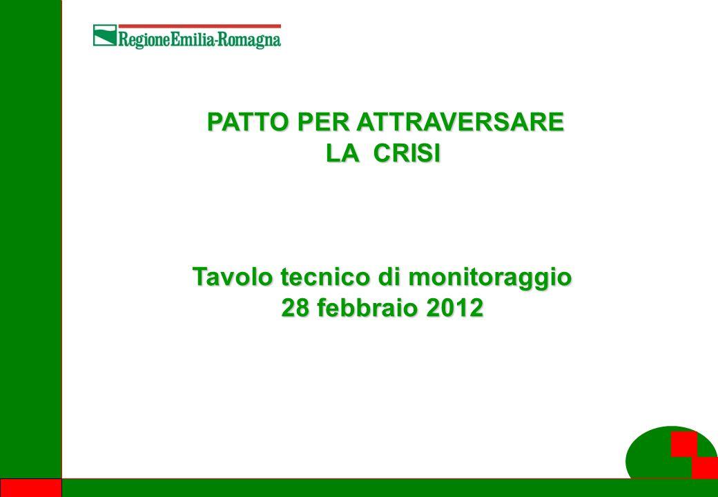 1 PATTO PER ATTRAVERSARE LA CRISI PATTO PER ATTRAVERSARE LA CRISI Tavolo tecnico di monitoraggio 28 febbraio 2012