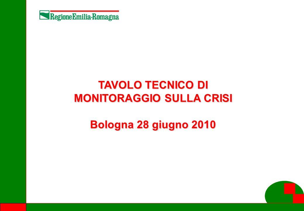 TAVOLO TECNICO DI MONITORAGGIO SULLA CRISI Andamento del PIL nei principali paesi e aree economiche mondiali tra il 2007 ed il 2010 (Variazioni % annue su prezzi costanti) 2007200820092010 Mondo 5,23,0-0,64,2 Area Euro 2,80,6-4,11,0 Italia 1,5-1,3-5,00,8 Emilia-Romagna2,0-1,0-5,01,1 Germania 2,51,2-5,01,2 Francia 2,30,3-2,21,5 USA 2,10,4-2,43,1 Giappone 2,4-1,2-5,21,9 Cina 13,09,68,710,0 India 9,47,35,78,8 Brasile 6,15,1-0,25,5 Fonte: IMF, Word Economic Outlook Database, Aprile 2010,relativamente allEmilia-Romagna Prometeia Scenari per le Economie Locali, Maggio 2010
