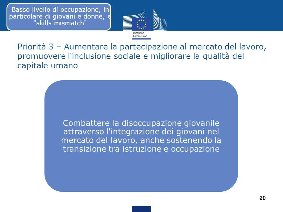 Priorità 3 – Aumentare la partecipazione al mercato del lavoro, promuovere l'inclusione sociale e migliorare la qualità del capitale umano Basso livel
