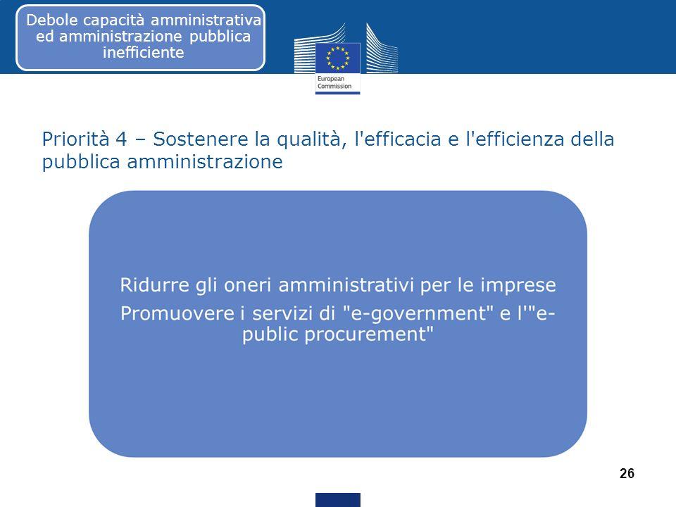 Priorità 4 – Sostenere la qualità, l'efficacia e l'efficienza della pubblica amministrazione 26 Debole capacità amministrativa ed amministrazione pubb