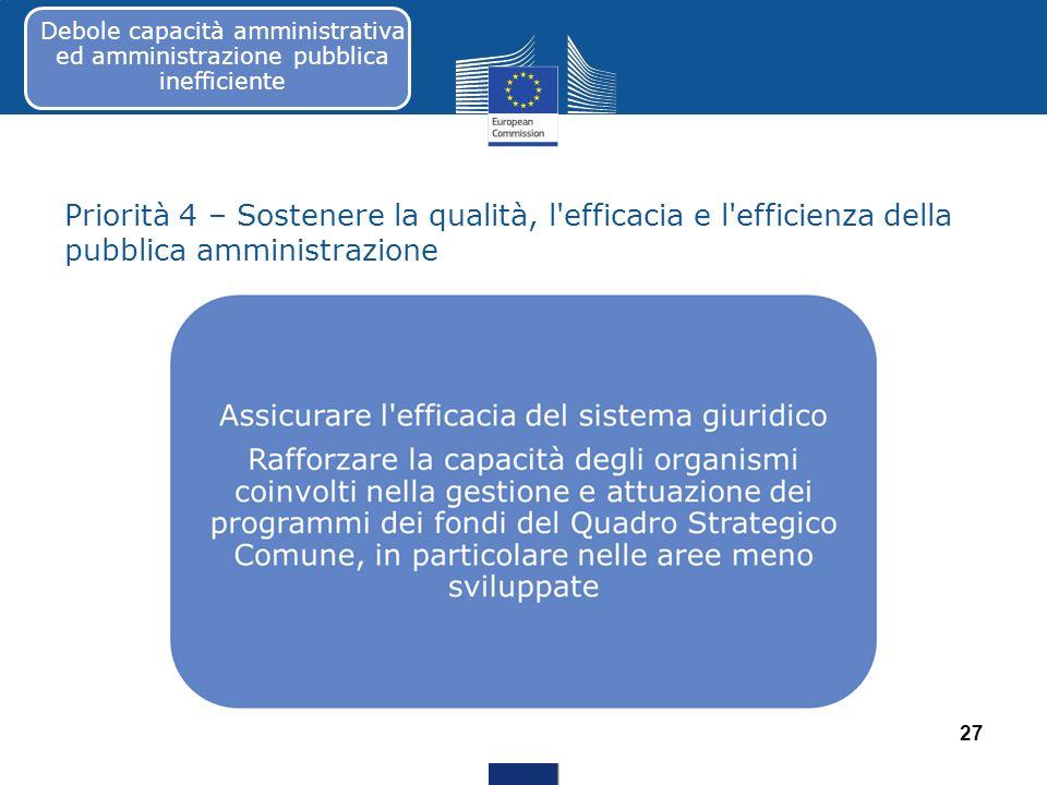 Priorità 4 – Sostenere la qualità, l'efficacia e l'efficienza della pubblica amministrazione 27 Debole capacità amministrativa ed amministrazione pubb