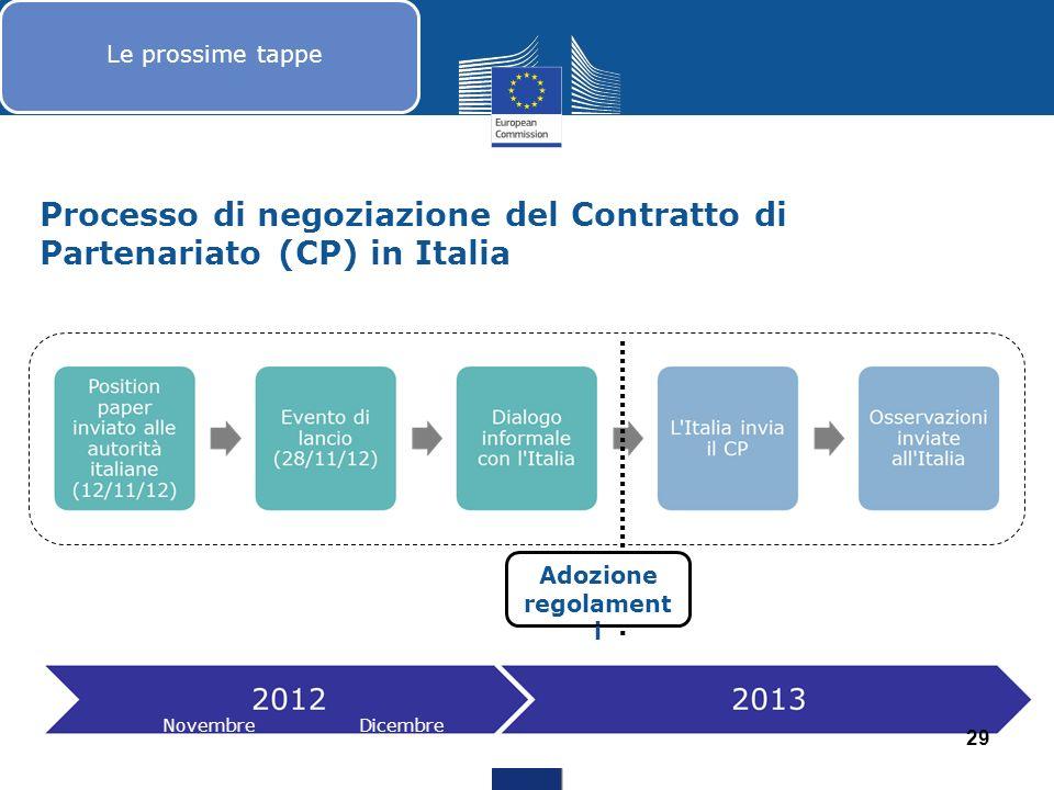 Processo di negoziazione del Contratto di Partenariato (CP) in Italia Adozione regolament i Novembre Dicembre Le prossime tappe 29