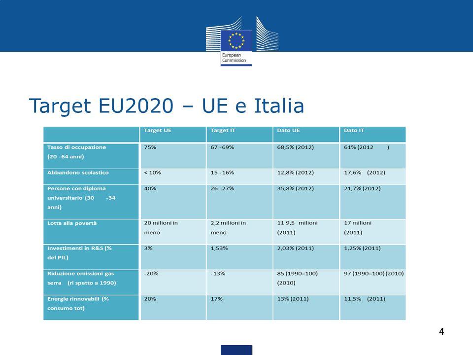 Target EU2020 – UE e Italia 4