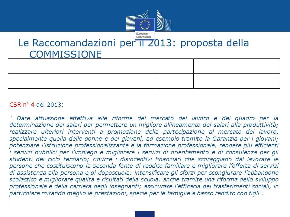 Le Raccomandazioni per il 2013: proposta della COMMISSIONE CSR n° 4 del 2013: