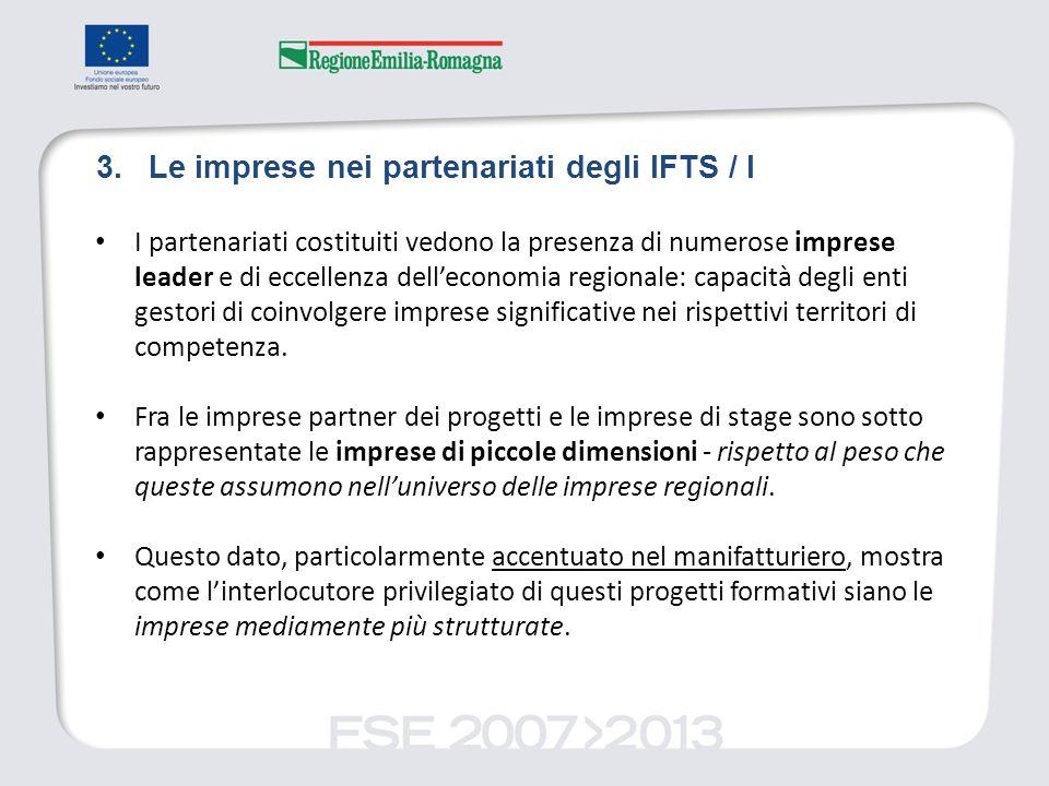Selezione campione progetti (coinvolgimento Province) per analisi di caso (circa 70 progetti).