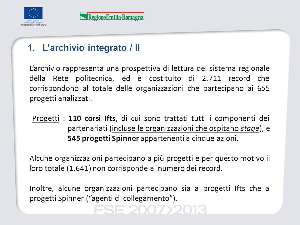 Selezione campione progetti (coinvolgimento Province) per analisi di caso (circa 70 progetti). Aggiornamento database. Aggiornamento analisi progetti.