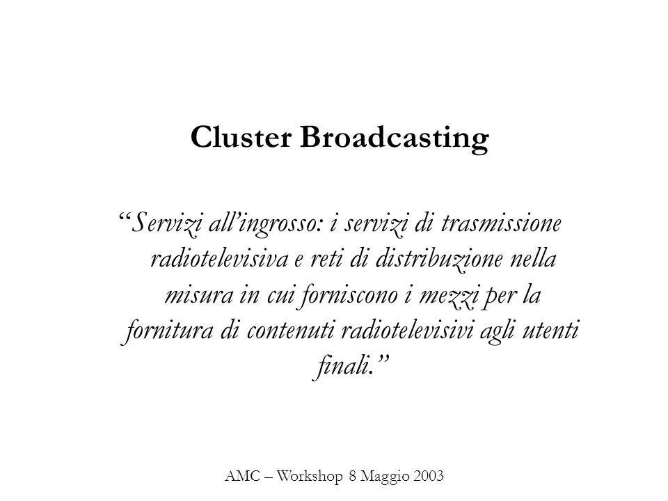 Oggetto dellindagine Lindagine analizzerà Direttamente i.Infrastruttura radio-tv (rete di trasporto e di distribuzione) ii.Servizi tecnici ausiliari Indirettamente i.i servizi al dettaglio per delimitare i mercati allingrosso collegati AMC – Workshop 8 Maggio 2003