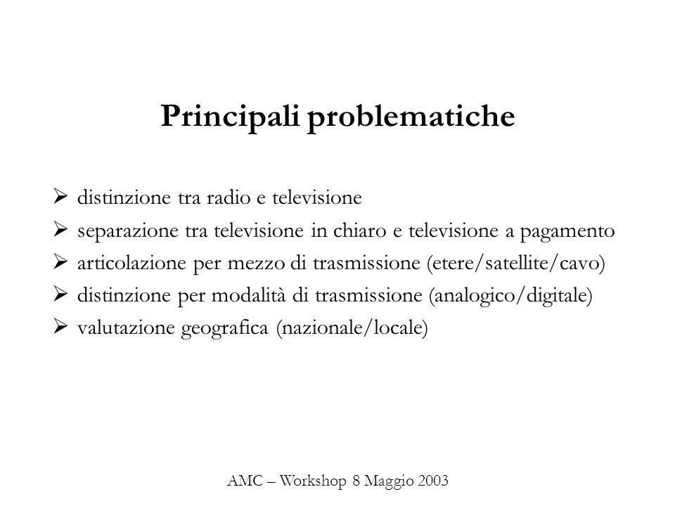 Principali problematiche distinzione tra radio e televisione separazione tra televisione in chiaro e televisione a pagamento articolazione per mezzo di trasmissione (etere/satellite/cavo) distinzione per modalità di trasmissione (analogico/digitale) valutazione geografica (nazionale/locale) AMC – Workshop 8 Maggio 2003
