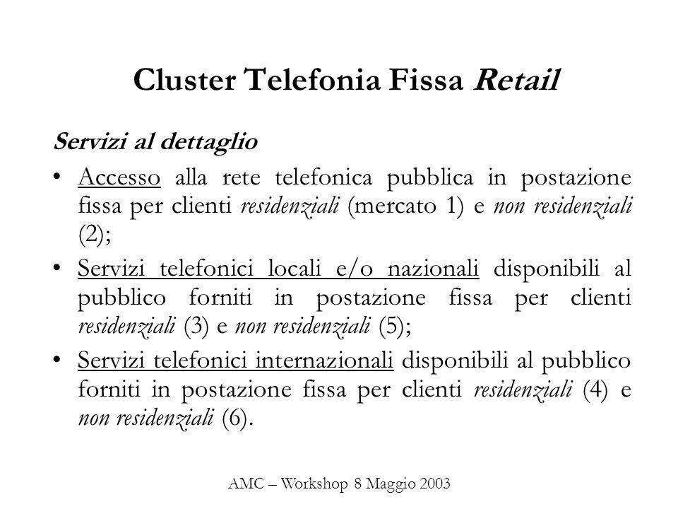 Cluster Telefonia Fissa Retail Servizi al dettaglio Accesso alla rete telefonica pubblica in postazione fissa per clienti residenziali (mercato 1) e n