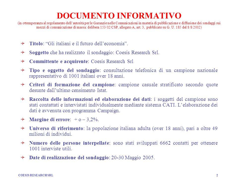 COESIS RESEARCH SRL2 DOCUMENTO INFORMATIVO (in ottemperanza al regolamento dellautorità per le Garanzie nelle Comunicazioni in materia di pubblicazion