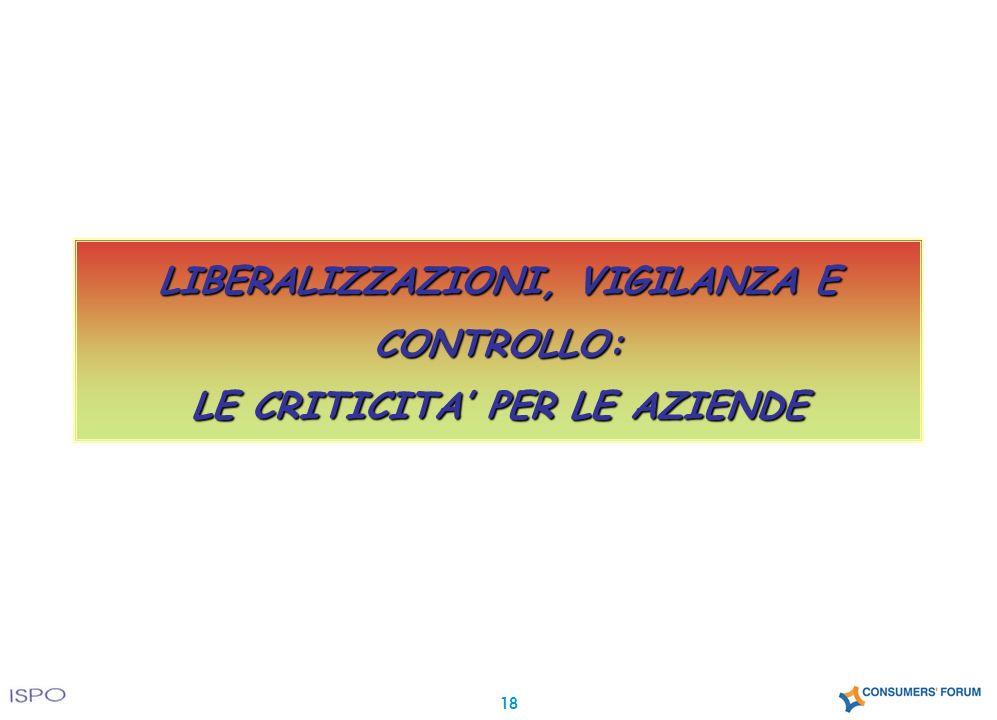 LIBERALIZZAZIONI, VIGILANZA E CONTROLLO: LE CRITICITA PER LE AZIENDE 18
