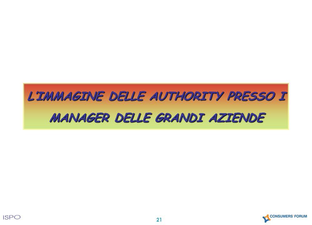 LIMMAGINE DELLE AUTHORITY PRESSO I MANAGER DELLE GRANDI AZIENDE 21
