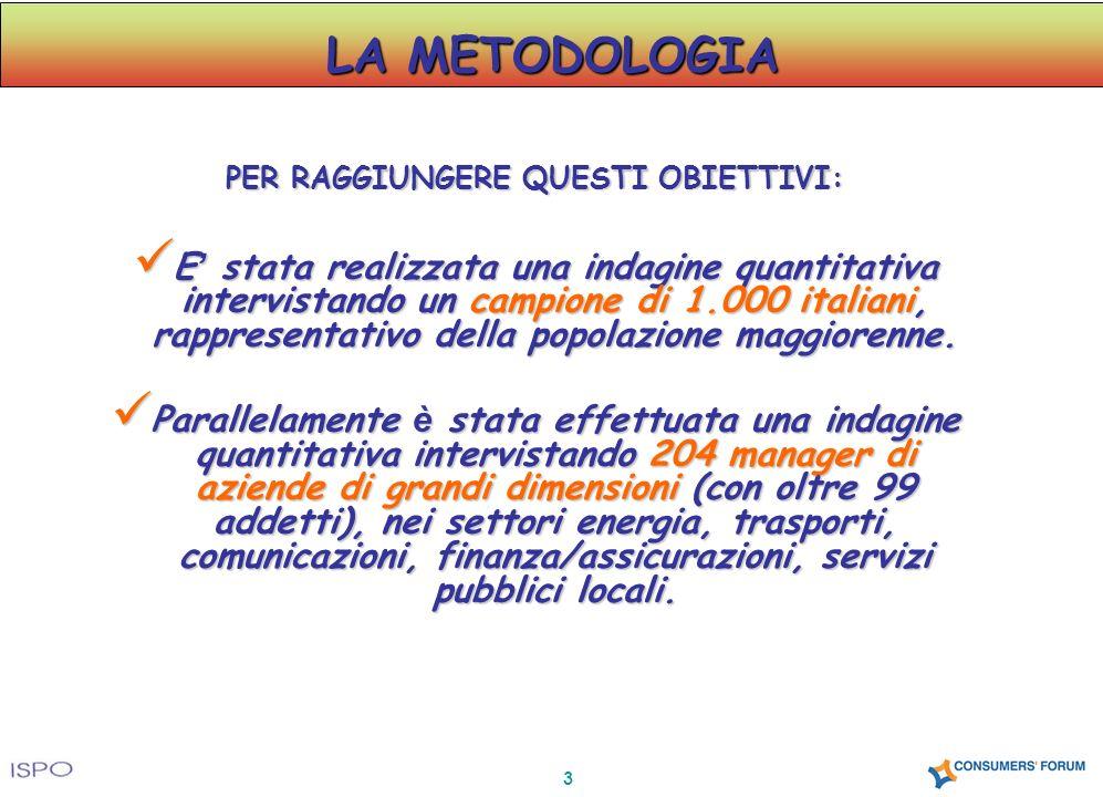 3 LA METODOLOGIA PER RAGGIUNGERE QUESTI OBIETTIVI: E stata realizzata una indagine quantitativa intervistando un campione di 1.000 italiani, rappresentativo della popolazione maggiorenne.