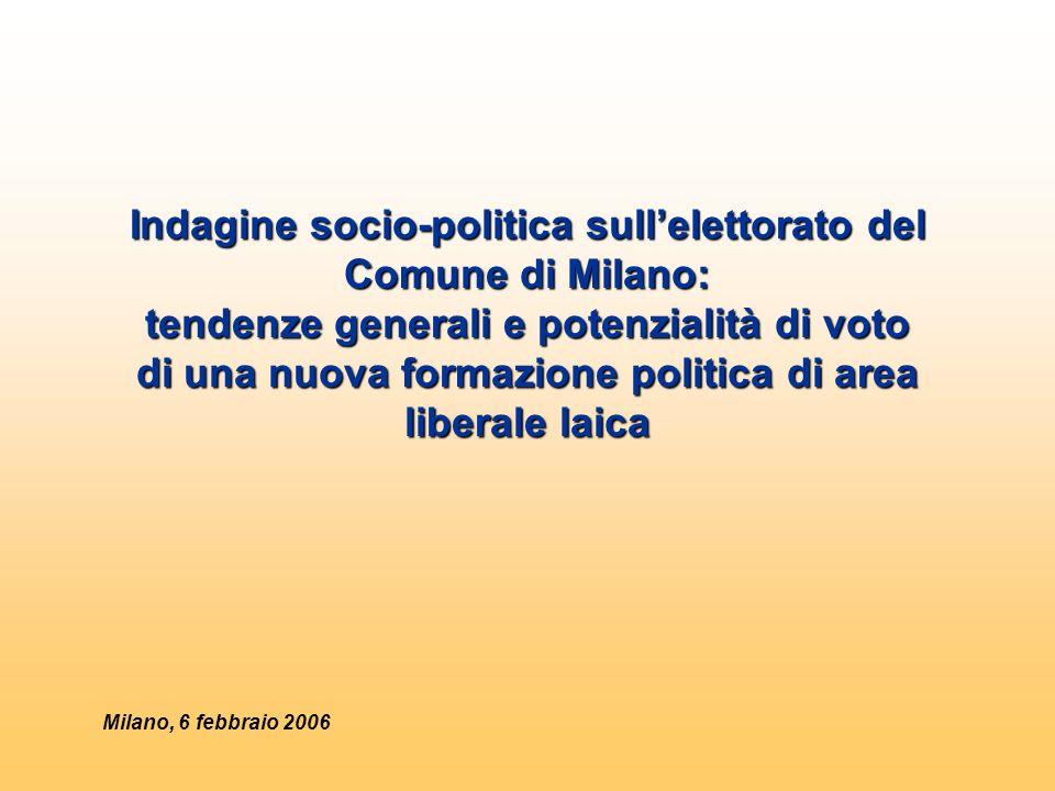 Indagine socio-politica sullelettorato del Comune di Milano: tendenze generali e potenzialità di voto di una nuova formazione politica di area liberale laica Milano, 6 febbraio 2006