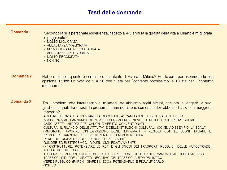 Testi delle domande Domanda 1 Domanda 2 Nel complesso, quanto è contento o scontento di vivere a Milano? Per favore, per esprimere la sua opinione, ut