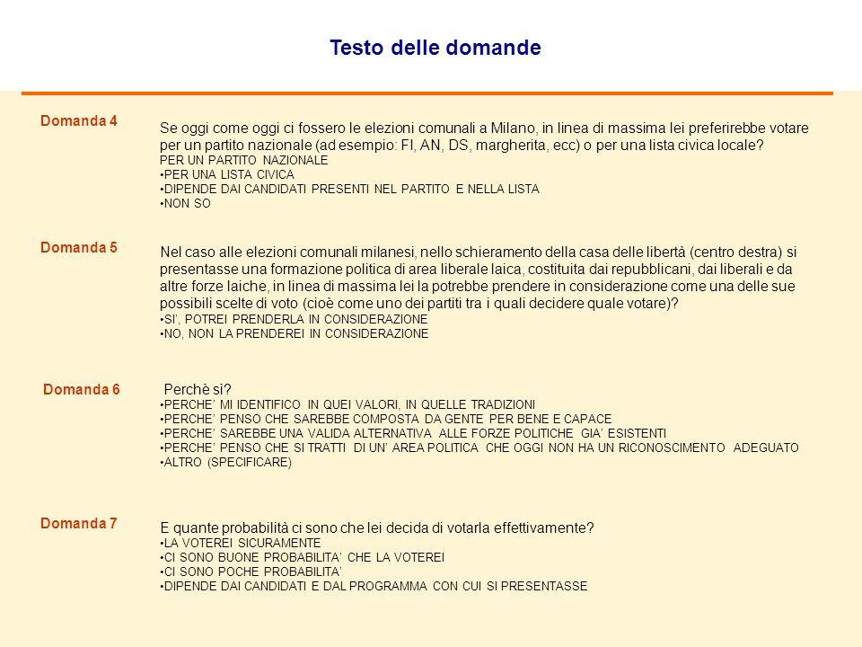 Testo delle domande Domanda 4 Se oggi come oggi ci fossero le elezioni comunali a Milano, in linea di massima lei preferirebbe votare per un partito n
