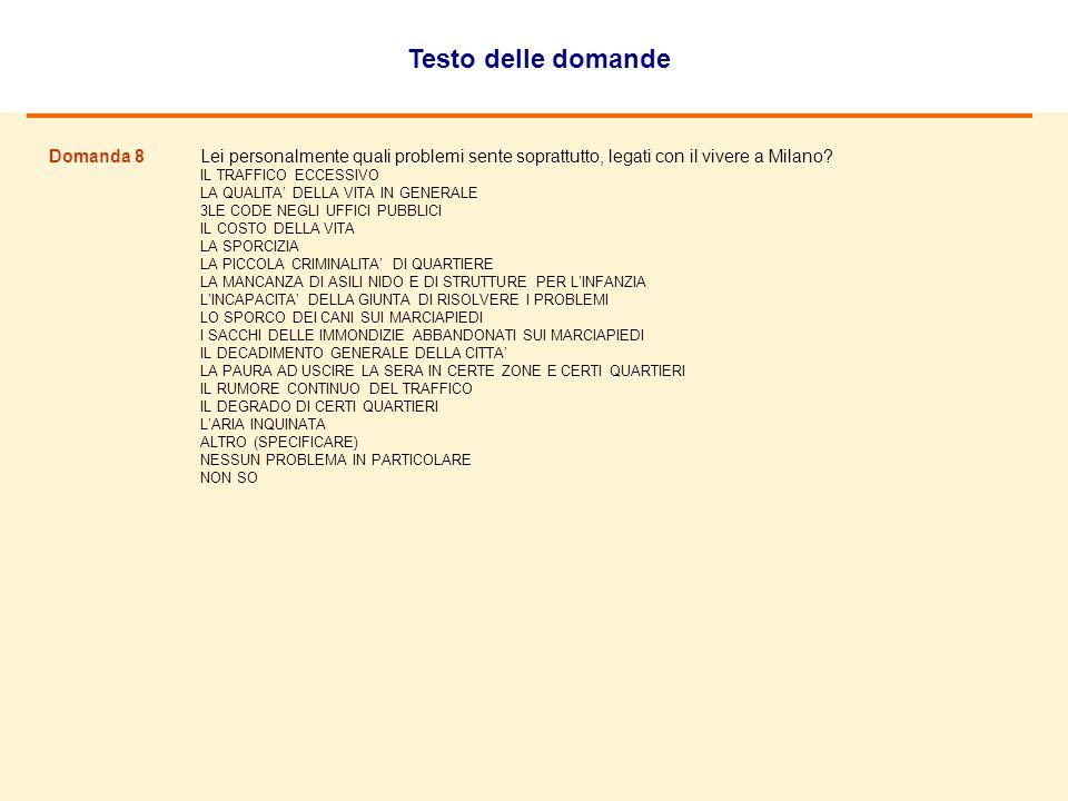 Testo delle domande Domanda 8Lei personalmente quali problemi sente soprattutto, legati con il vivere a Milano? IL TRAFFICO ECCESSIVO LA QUALITA DELLA