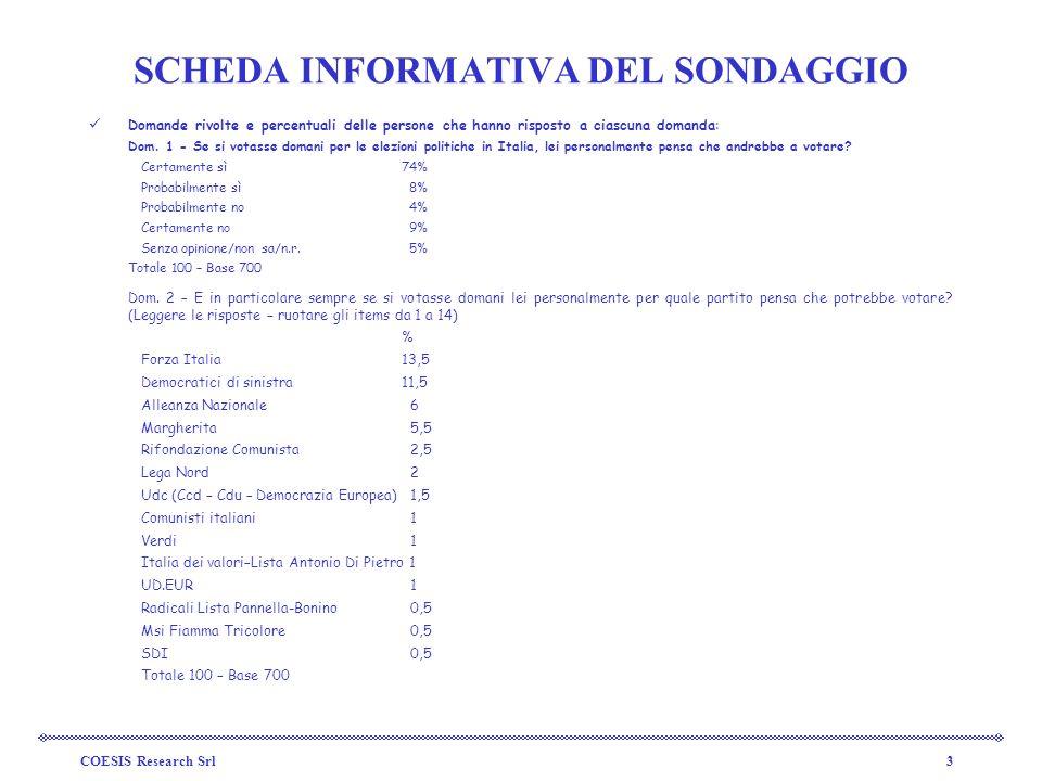 COESIS Research Srl3 SCHEDA INFORMATIVA DEL SONDAGGIO Domande rivolte e percentuali delle persone che hanno risposto a ciascuna domanda: Dom.
