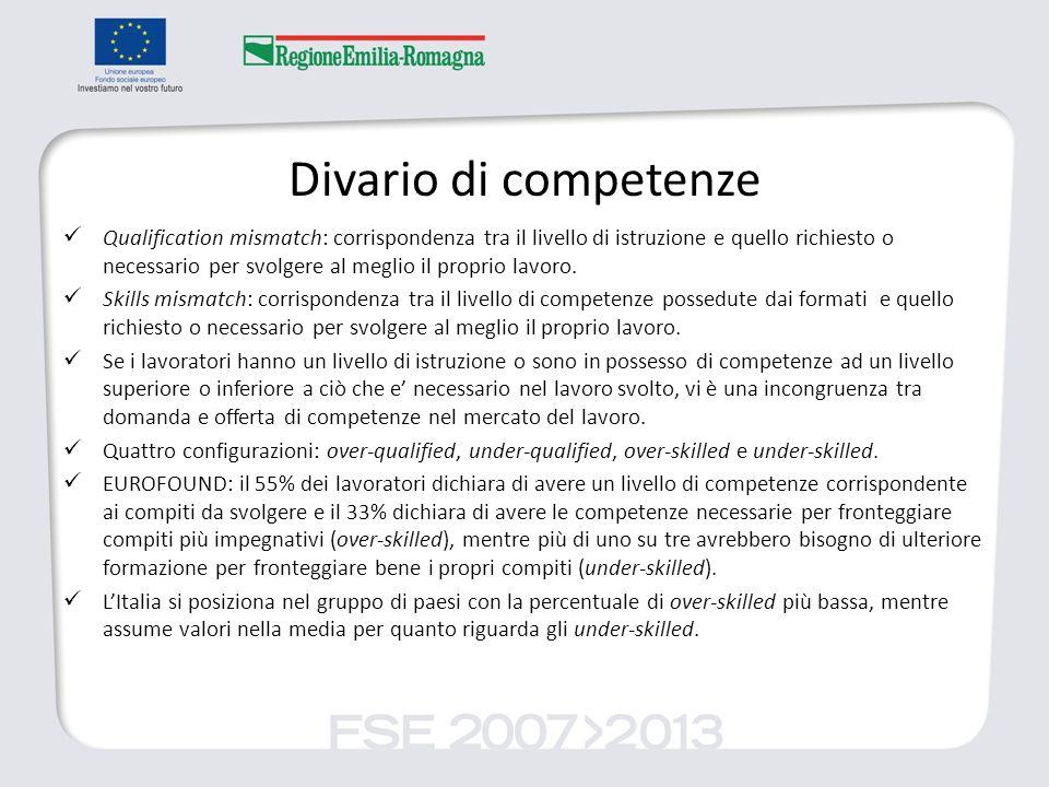 Divario di competenze Qualification mismatch: corrispondenza tra il livello di istruzione e quello richiesto o necessario per svolgere al meglio il proprio lavoro.