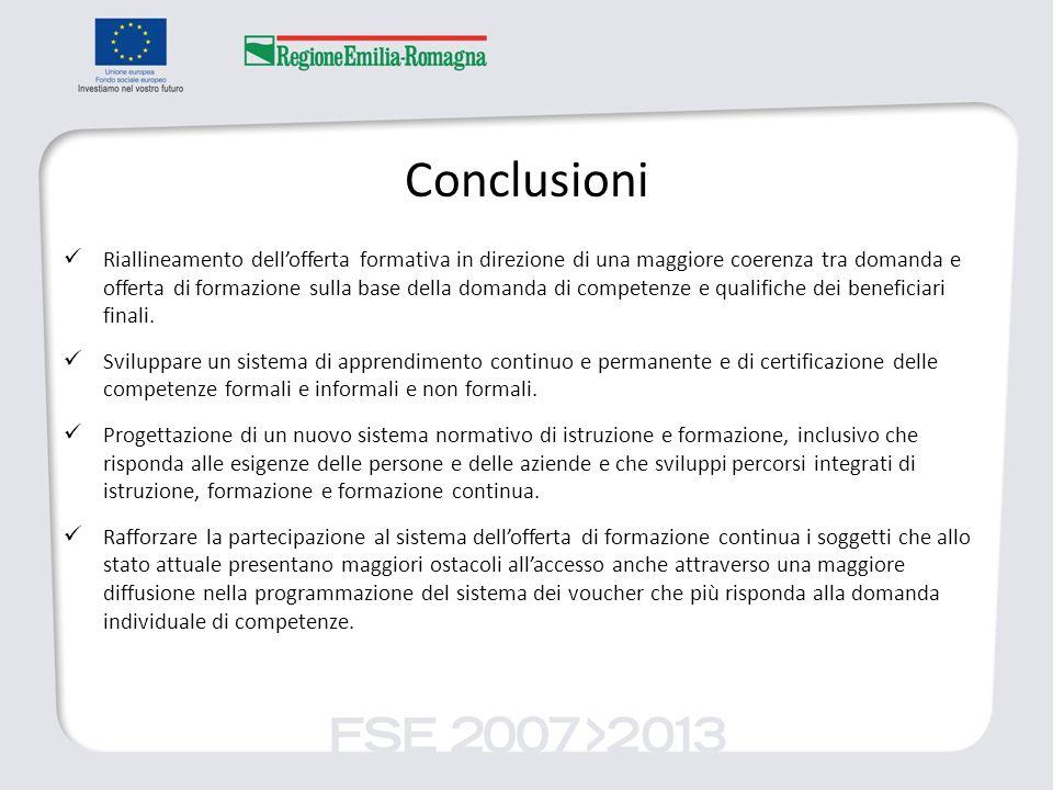 Conclusioni Riallineamento dellofferta formativa in direzione di una maggiore coerenza tra domanda e offerta di formazione sulla base della domanda di competenze e qualifiche dei beneficiari finali.
