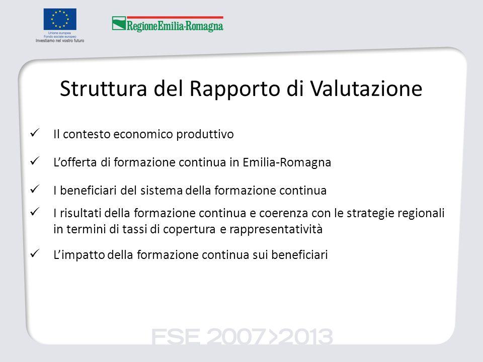 Struttura del Rapporto di Valutazione Il contesto economico produttivo Lofferta di formazione continua in Emilia-Romagna I beneficiari del sistema del