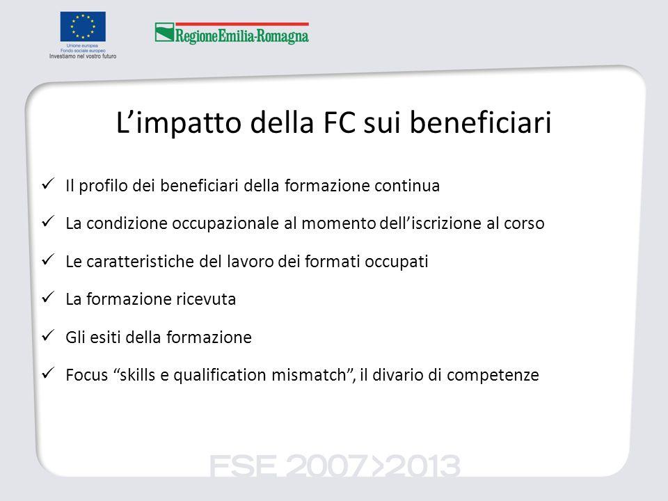 Limpatto della FC sui beneficiari Il profilo dei beneficiari della formazione continua La condizione occupazionale al momento delliscrizione al corso