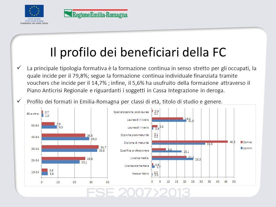 Il profilo dei beneficiari della FC La principale tipologia formativa è la formazione continua in senso stretto per gli occupati, la quale incide per