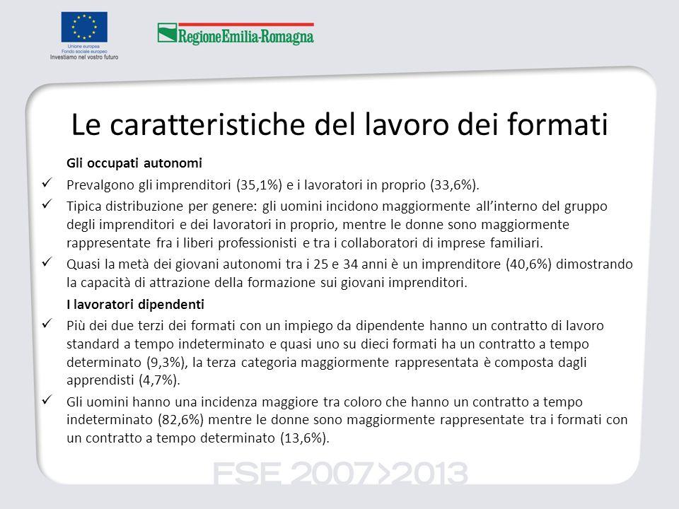 Le caratteristiche del lavoro dei formati Gli occupati autonomi Prevalgono gli imprenditori (35,1%) e i lavoratori in proprio (33,6%).