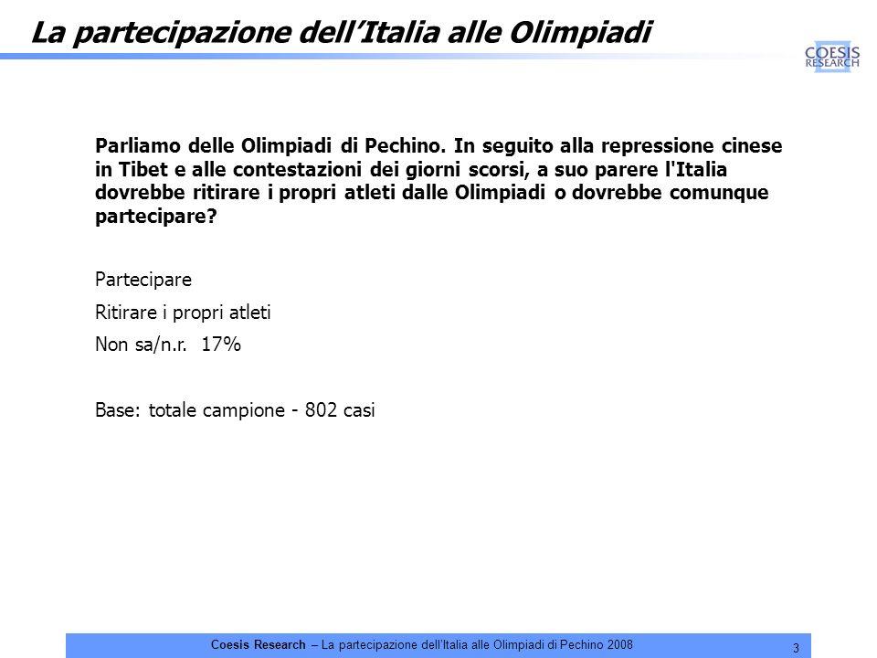 3 Coesis Research – La partecipazione dellItalia alle Olimpiadi di Pechino 2008 Partecipare Ritirare i propri atleti Non sa/n.r.