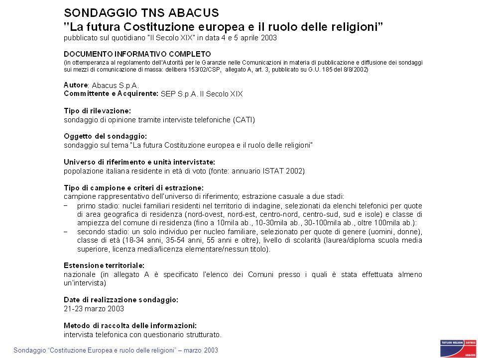 Sondaggio Costituzione Europea e ruolo delle religioni – marzo 2003 QUALI DOVREBBERO ESSERE I VALORI BASILARI DELLA FUTURA COSTITUZIONE EUROPEA.