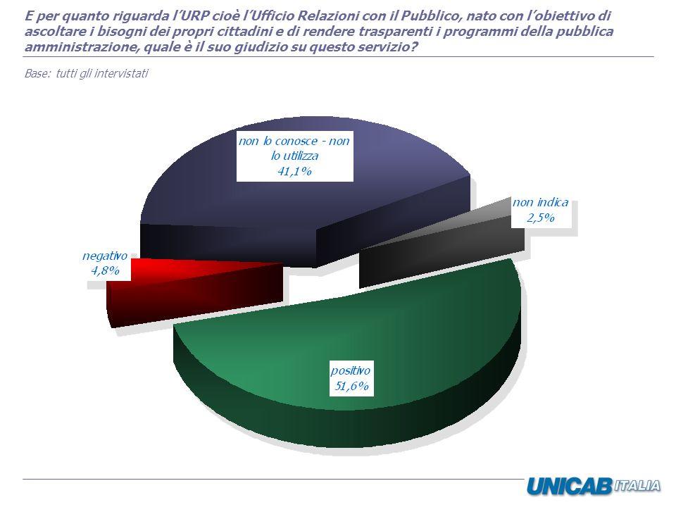 E per quanto riguarda lURP cioè lUfficio Relazioni con il Pubblico, nato con lobiettivo di ascoltare i bisogni dei propri cittadini e di rendere trasp