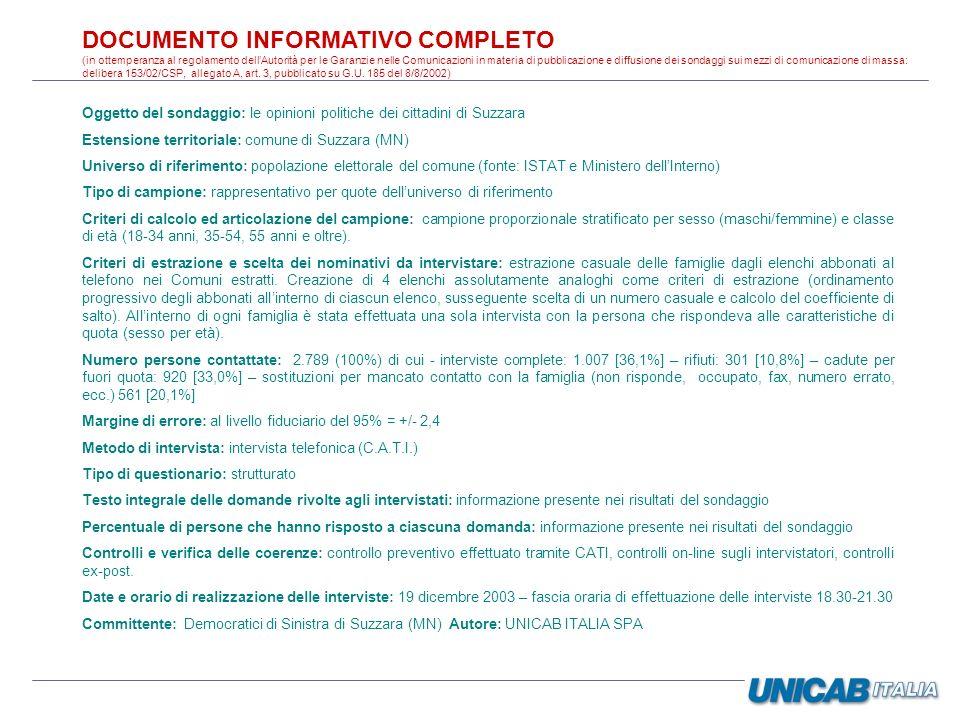 DOCUMENTO INFORMATIVO COMPLETO (in ottemperanza al regolamento dellAutorità per le Garanzie nelle Comunicazioni in materia di pubblicazione e diffusio