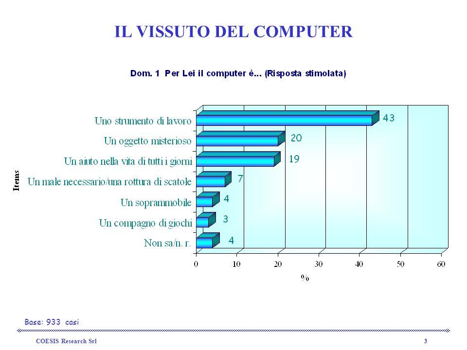 COESIS Research Srl4 LUSO DEL COMPUTER Base: 933 casi