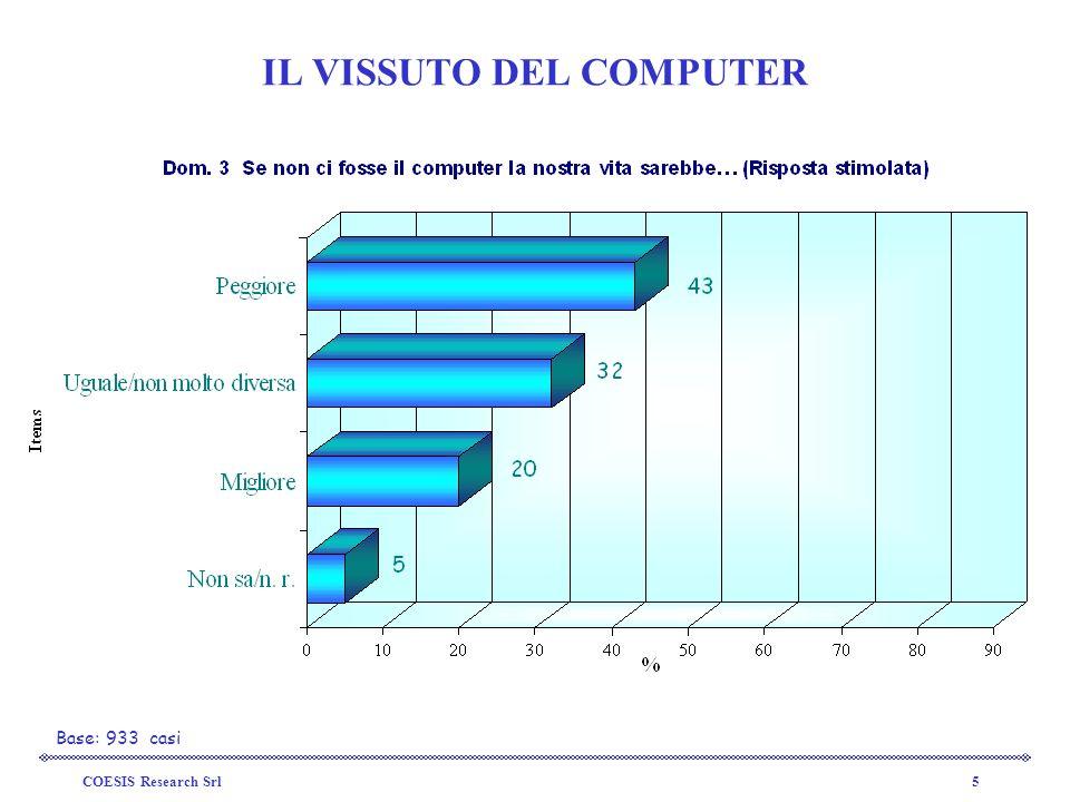 COESIS Research Srl6 LETA IDEALE PER INIZIARE AD UTILIZZARE IL COMPUTER Base: 933 casi