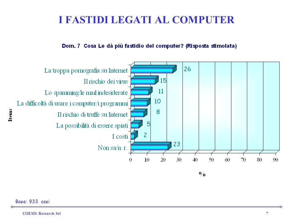 COESIS Research Srl8 I FASTIDI LEGATI AL COMPUTER Base: 933 casi